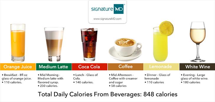 kalorid
